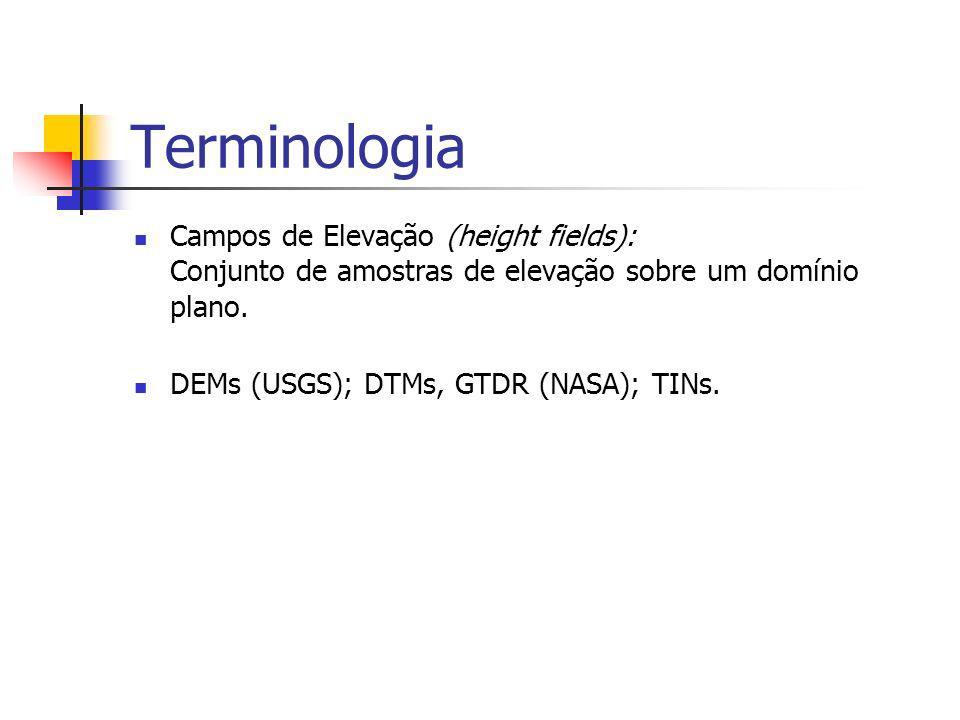 Terminologia Campos de Elevação (height fields): Conjunto de amostras de elevação sobre um domínio plano. DEMs (USGS); DTMs, GTDR (NASA); TINs.