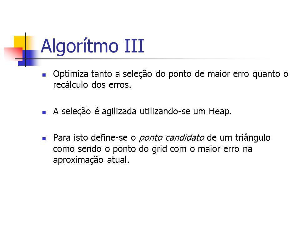 Algorítmo III Optimiza tanto a seleção do ponto de maior erro quanto o recálculo dos erros. A seleção é agilizada utilizando-se um Heap. Para isto def
