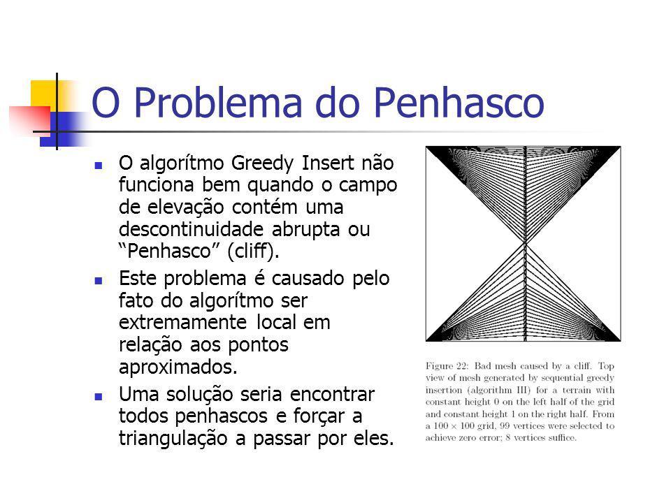 O Problema do Penhasco O algorítmo Greedy Insert não funciona bem quando o campo de elevação contém uma descontinuidade abrupta ou Penhasco (cliff). E