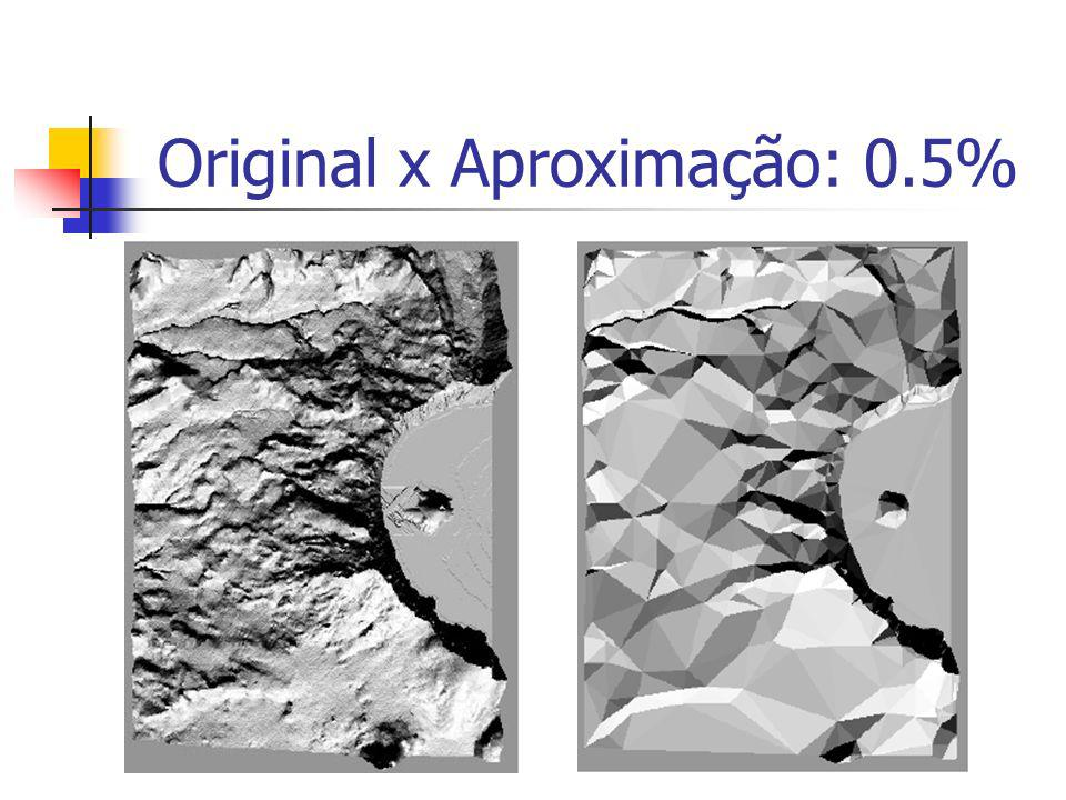 Original x Aproximação: 0.5%