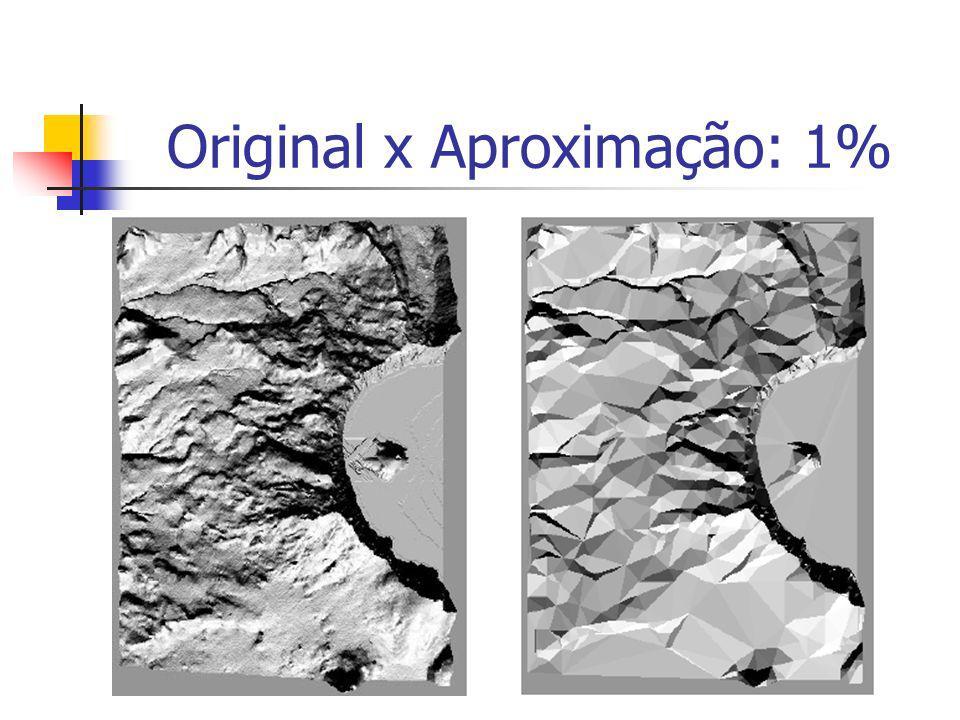 Original x Aproximação: 1%