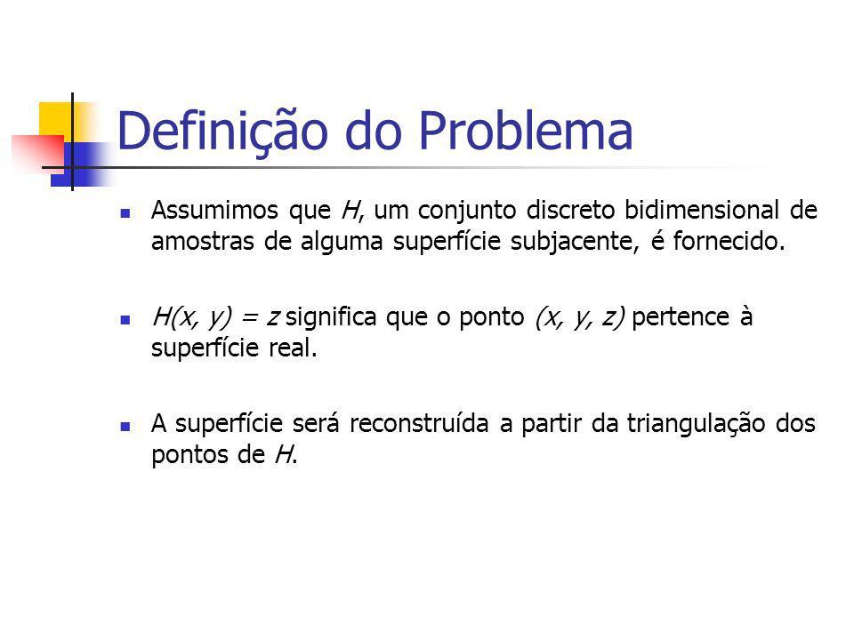 Definição do Problema Assumimos que H, um conjunto discreto bidimensional de amostras de alguma superfície subjacente, é fornecido. H(x, y) = z signif
