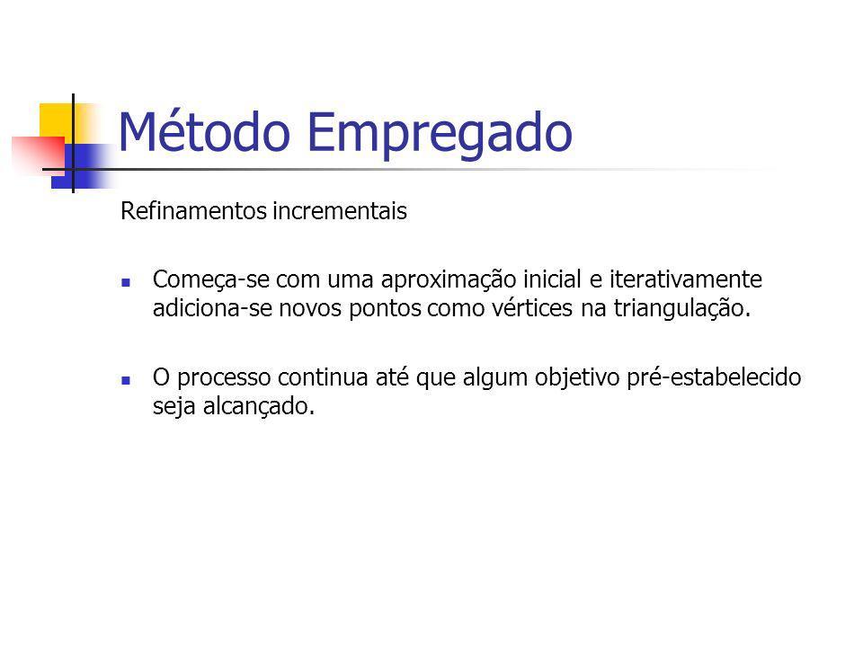 Método Empregado Refinamentos incrementais Começa-se com uma aproximação inicial e iterativamente adiciona-se novos pontos como vértices na triangulaç
