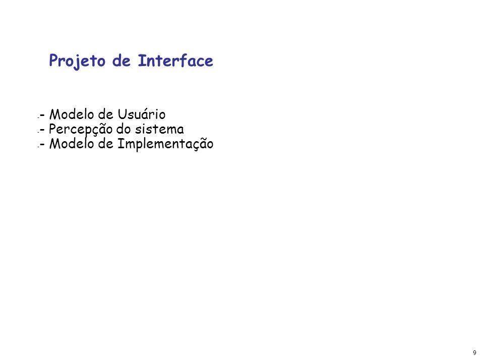 9 Projeto de Interface - - Modelo de Usuário - - Percepção do sistema - - Modelo de Implementação
