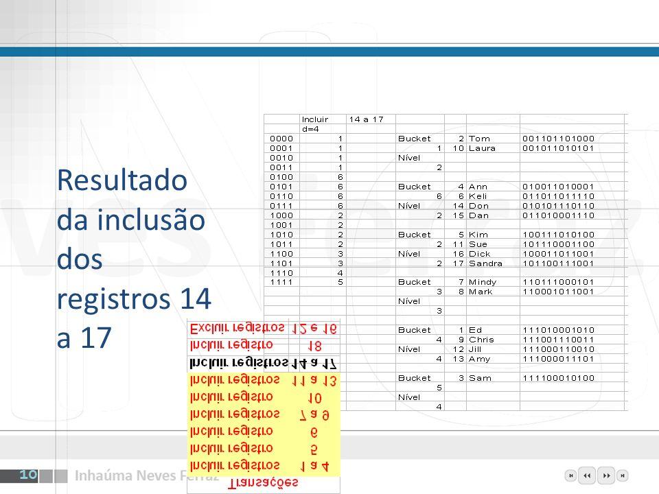 Resultado da inclusão dos registros 14 a 17 10
