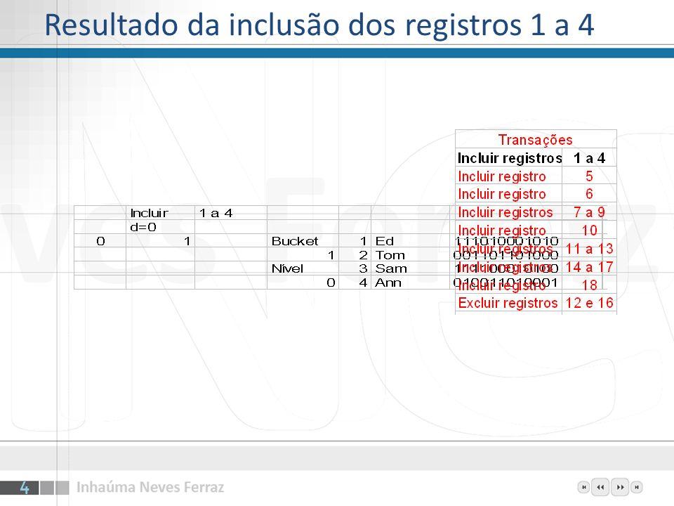 Resultado da inclusão dos registros 1 a 4 4