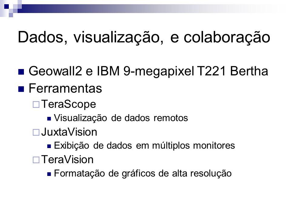 Dados, visualização, e colaboração Geowall2 e IBM 9-megapixel T221 Bertha Ferramentas TeraScope Visualização de dados remotos JuxtaVision Exibição de