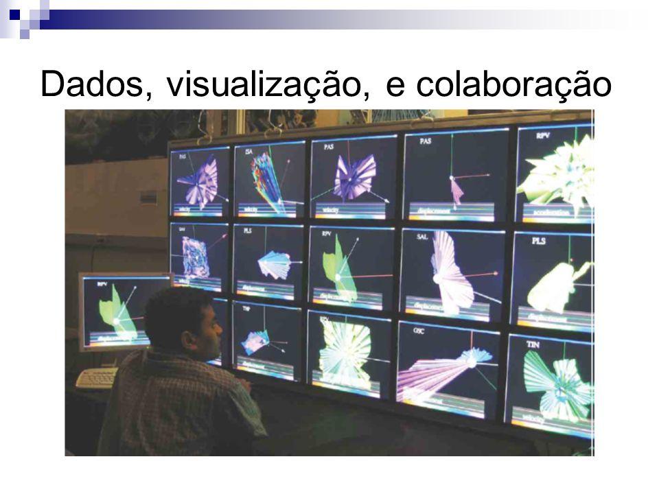 Dados, visualização, e colaboração