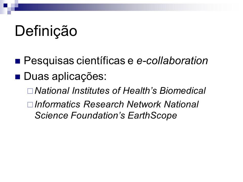 Definição Pesquisas científicas e e-collaboration Duas aplicações: National Institutes of Healths Biomedical Informatics Research Network National Sci