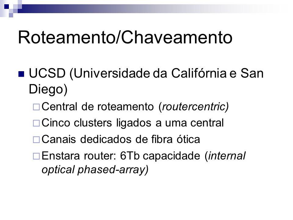 Roteamento/Chaveamento UCSD (Universidade da Califórnia e San Diego) Central de roteamento (routercentric) Cinco clusters ligados a uma central Canais