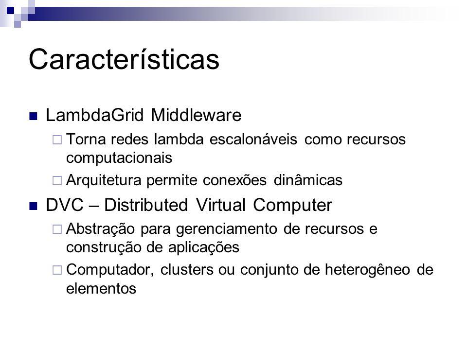 Características LambdaGrid Middleware Torna redes lambda escalonáveis como recursos computacionais Arquitetura permite conexões dinâmicas DVC – Distri