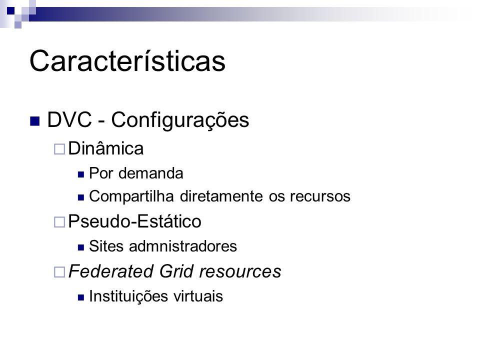 Características DVC - Configurações Dinâmica Por demanda Compartilha diretamente os recursos Pseudo-Estático Sites admnistradores Federated Grid resou
