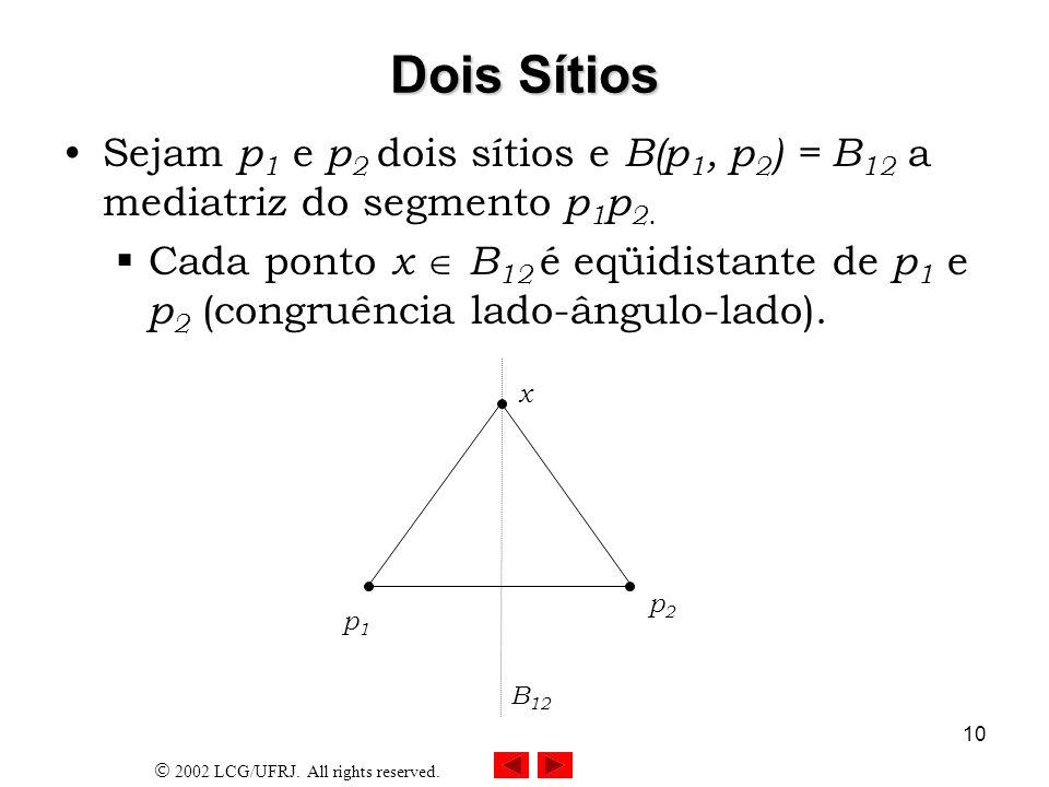 2002 LCG/UFRJ. All rights reserved. 10 Dois Sítios Sejam p 1 e p 2 dois sítios e B(p 1, p 2 ) = B 12 a mediatriz do segmento p 1 p 2. Cada ponto x B 1