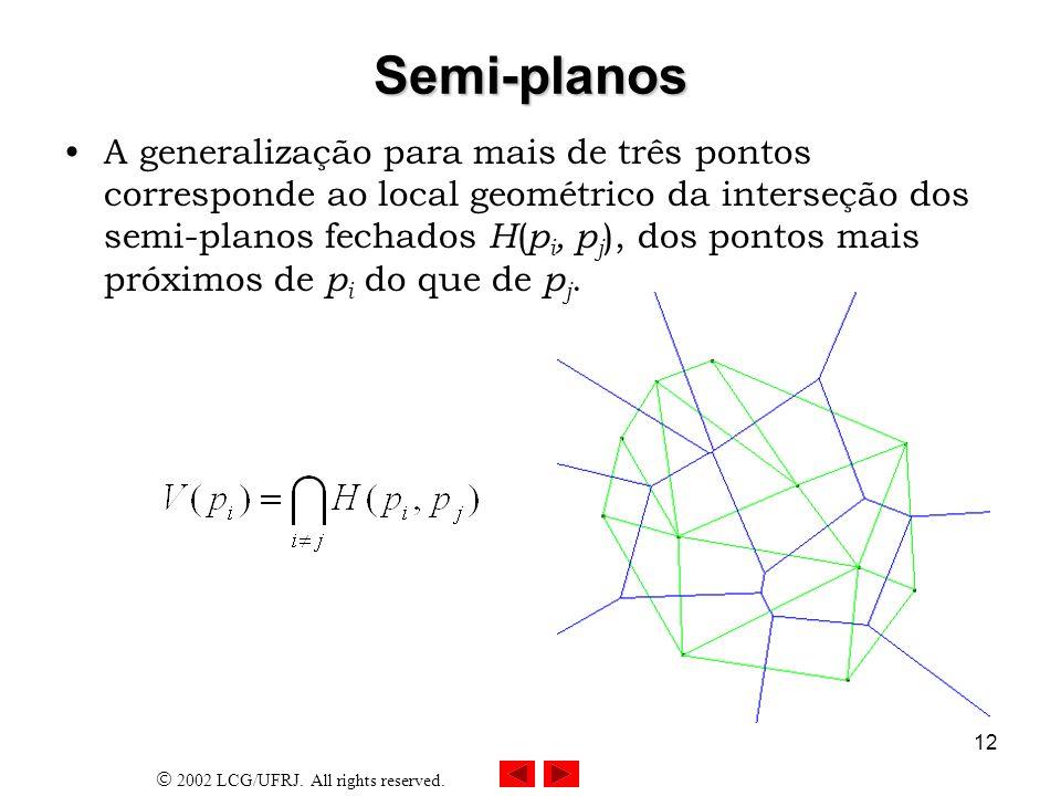 2002 LCG/UFRJ. All rights reserved. 12 Semi-planos A generalização para mais de três pontos corresponde ao local geométrico da interseção dos semi-pla