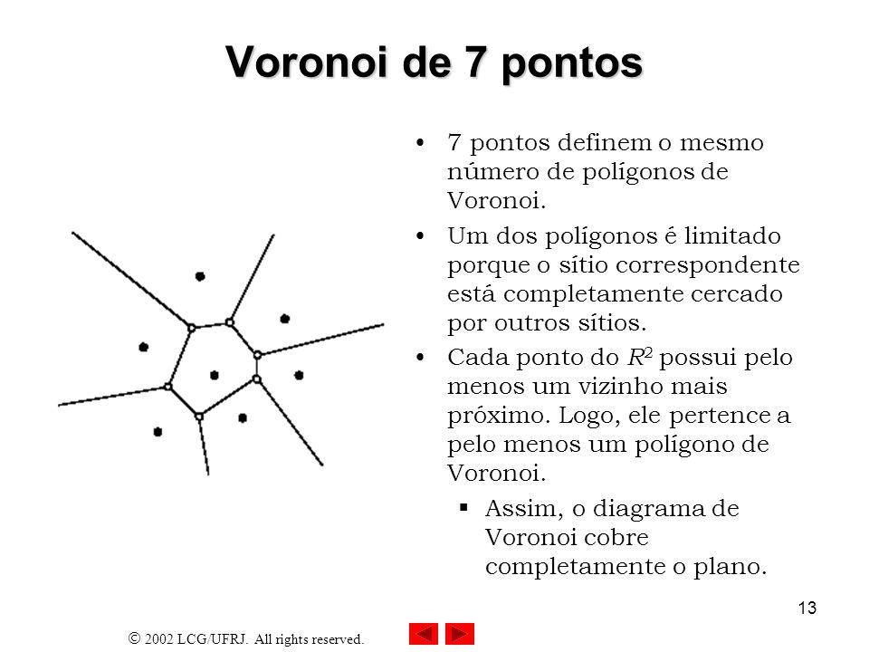 2002 LCG/UFRJ. All rights reserved. 13 Voronoi de 7 pontos 7 pontos definem o mesmo número de polígonos de Voronoi. Um dos polígonos é limitado porque
