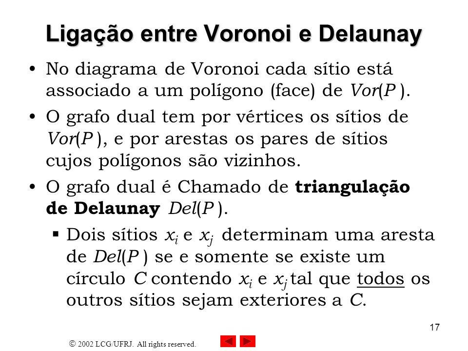 2002 LCG/UFRJ. All rights reserved. 17 Ligação entre Voronoi e Delaunay No diagrama de Voronoi cada sítio está associado a um polígono (face) de Vor (