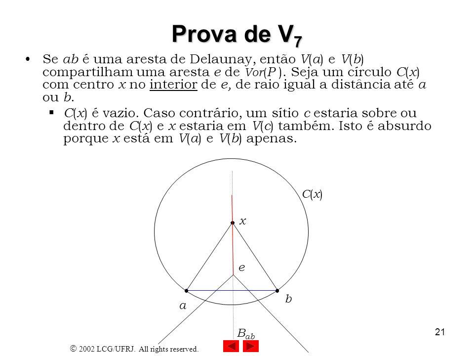 2002 LCG/UFRJ. All rights reserved. 21 Prova de V 7 Se ab é uma aresta de Delaunay, então V ( a ) e V ( b ) compartilham uma aresta e de Vor ( P ). Se
