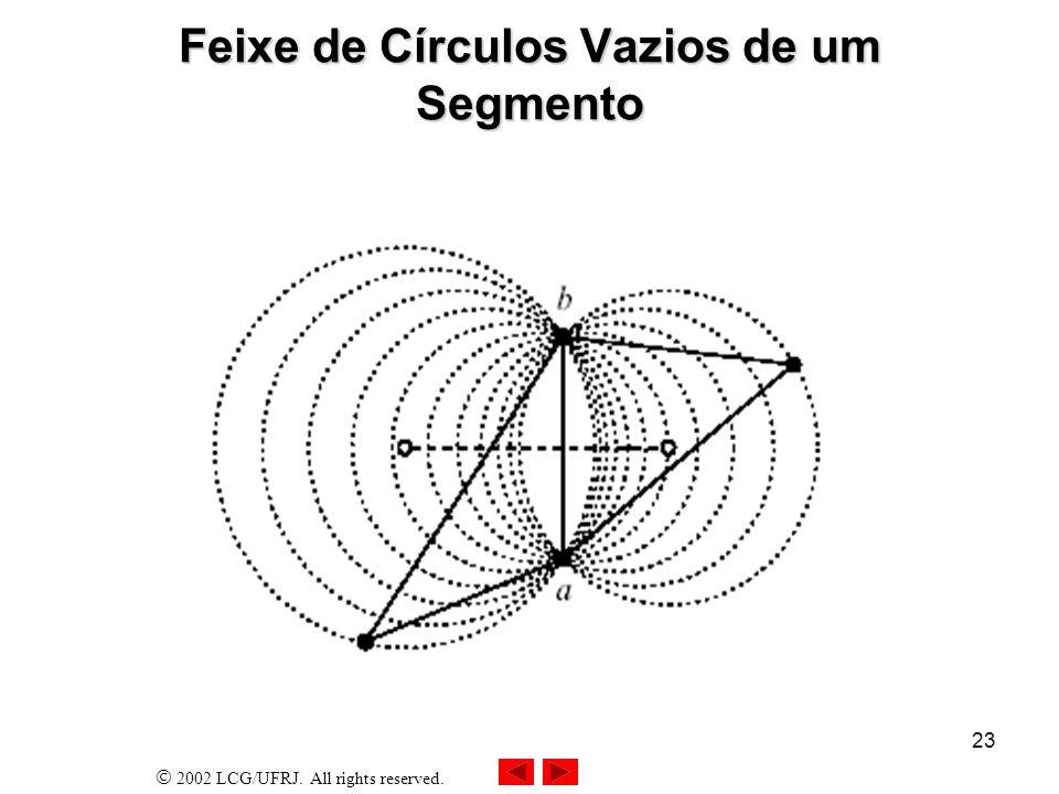 2002 LCG/UFRJ. All rights reserved. 23 Feixe de Círculos Vazios de um Segmento
