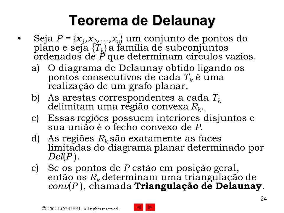 2002 LCG/UFRJ. All rights reserved. 24 Teorema de Delaunay Seja P = { x 1,x 2,...,x n } um conjunto de pontos do plano e seja { T k } a família de sub