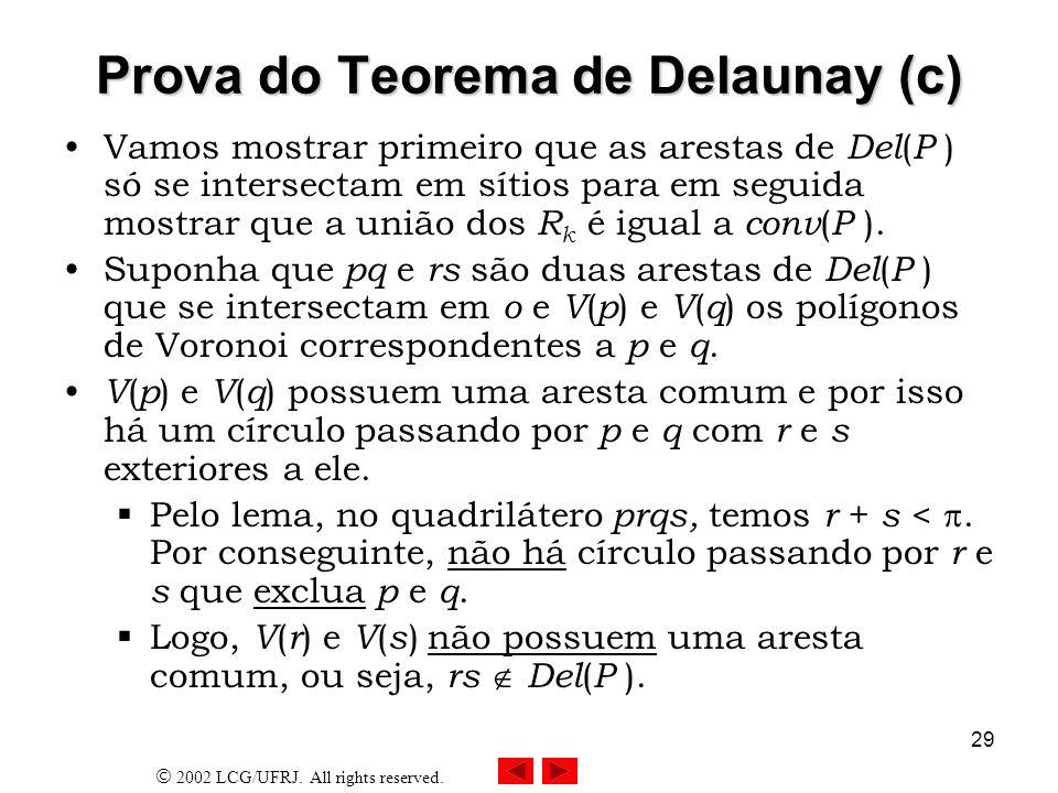 2002 LCG/UFRJ. All rights reserved. 29 Prova do Teorema de Delaunay (c) Vamos mostrar primeiro que as arestas de Del ( P ) só se intersectam em sítios