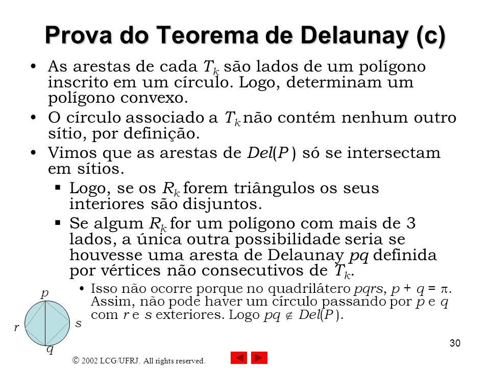 2002 LCG/UFRJ. All rights reserved. 30 Prova do Teorema de Delaunay (c) As arestas de cada T k são lados de um polígono inscrito em um círculo. Logo,
