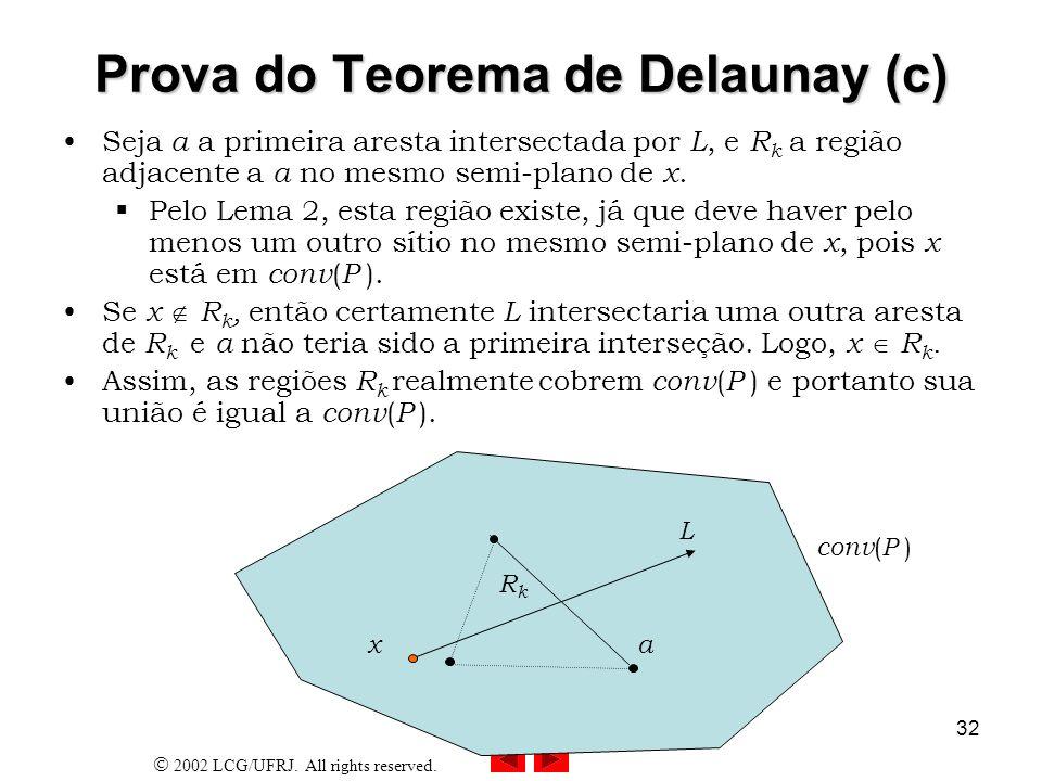 2002 LCG/UFRJ. All rights reserved. 32 Prova do Teorema de Delaunay (c) Seja a a primeira aresta intersectada por L, e R k a região adjacente a a no m
