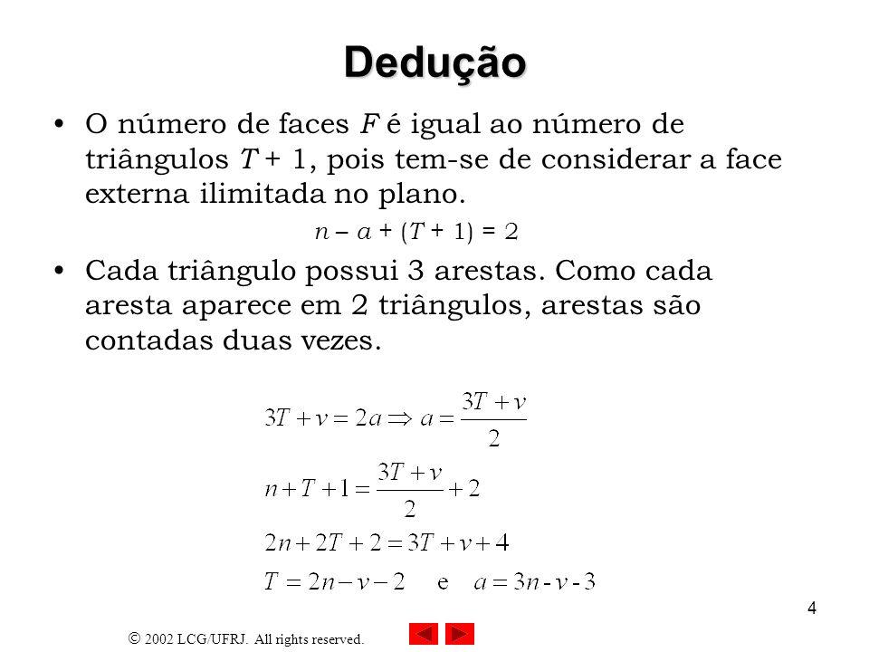 2002 LCG/UFRJ. All rights reserved. 4 Dedução O número de faces F é igual ao número de triângulos T + 1, pois tem-se de considerar a face externa ilim