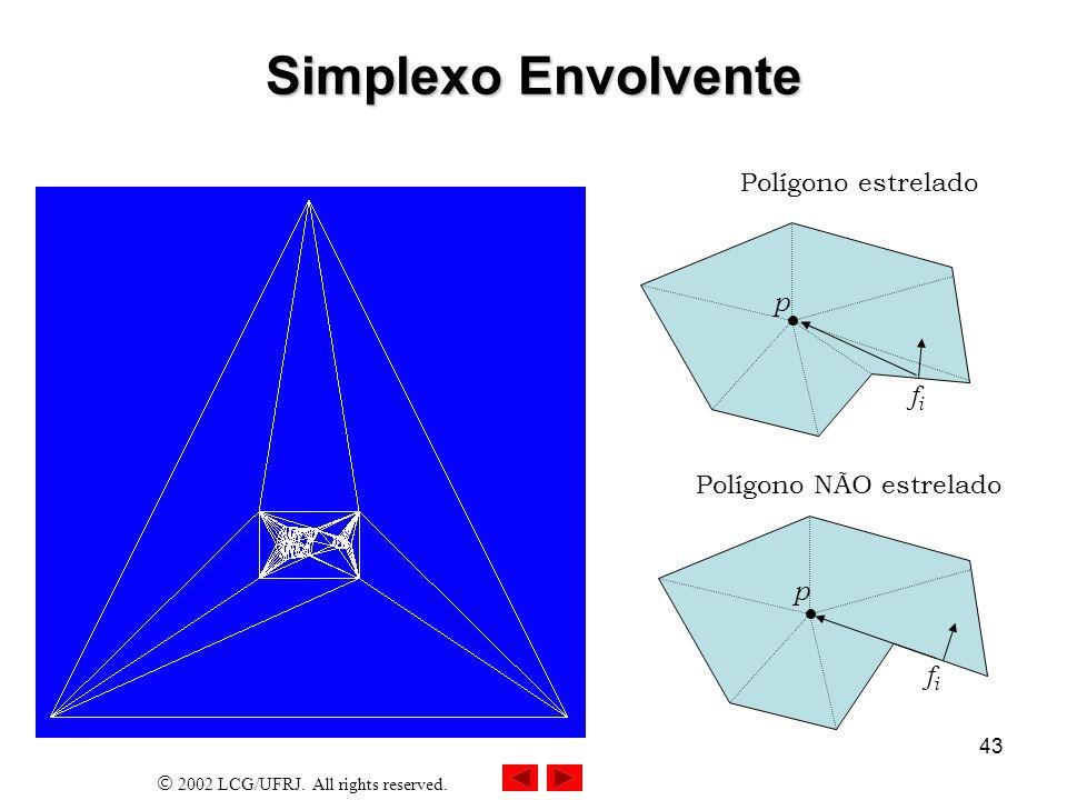 2002 LCG/UFRJ. All rights reserved. 43 Simplexo Envolvente Polígono estrelado p fifi Polígono NÃO estrelado p fifi