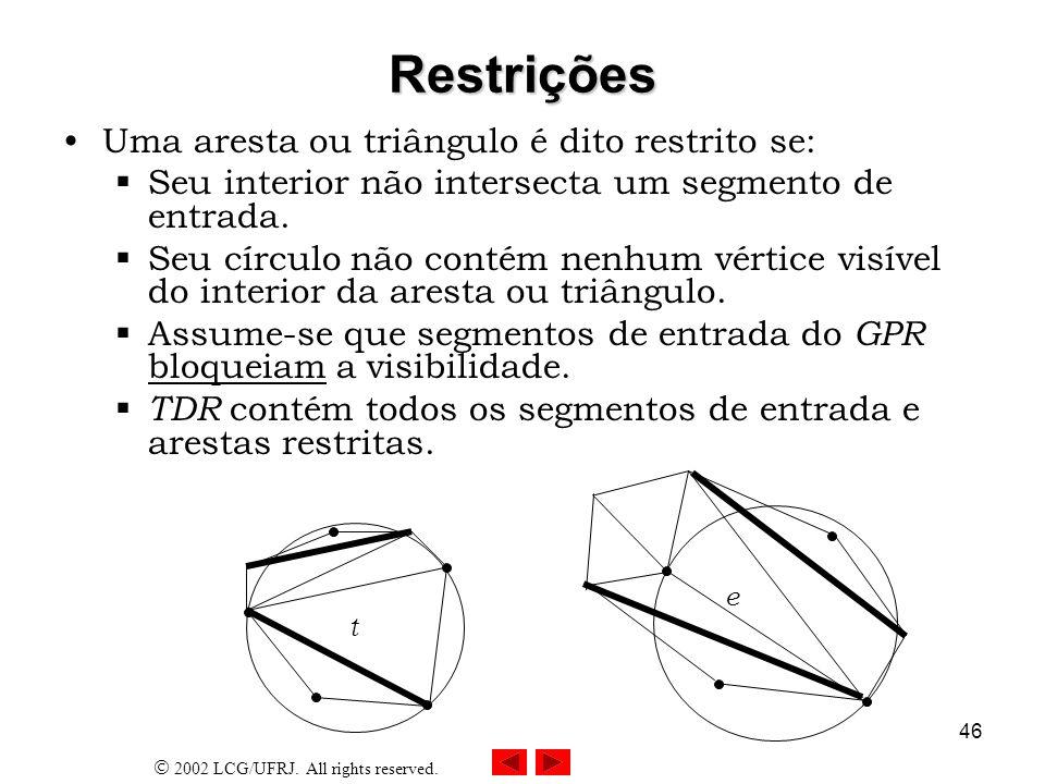 2002 LCG/UFRJ. All rights reserved. 46 Restrições Uma aresta ou triângulo é dito restrito se: Seu interior não intersecta um segmento de entrada. Seu