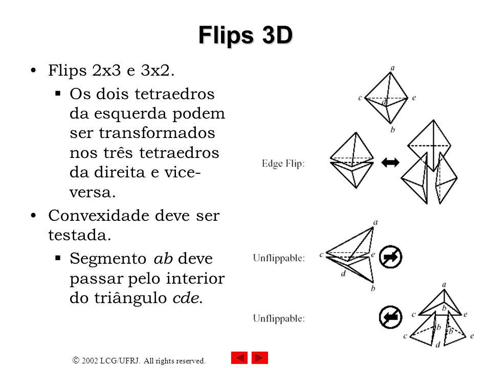 2002 LCG/UFRJ. All rights reserved. 51 Flips 3D Flips 2x3 e 3x2. Os dois tetraedros da esquerda podem ser transformados nos três tetraedros da direita