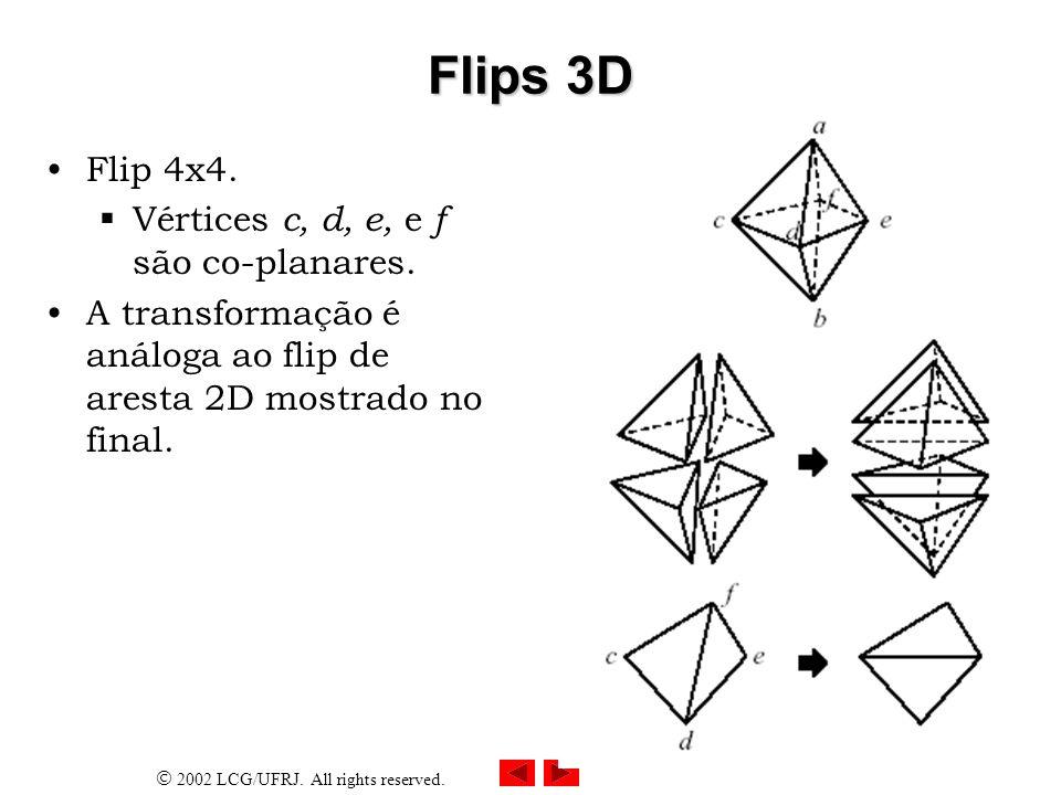 2002 LCG/UFRJ. All rights reserved. 52 Flips 3D Flip 4x4. Vértices c, d, e, e f são co-planares. A transformação é análoga ao flip de aresta 2D mostra