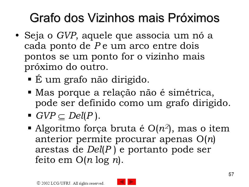 2002 LCG/UFRJ. All rights reserved. 57 Grafo dos Vizinhos mais Próximos Seja o GVP, aquele que associa um nó a cada ponto de P e um arco entre dois po
