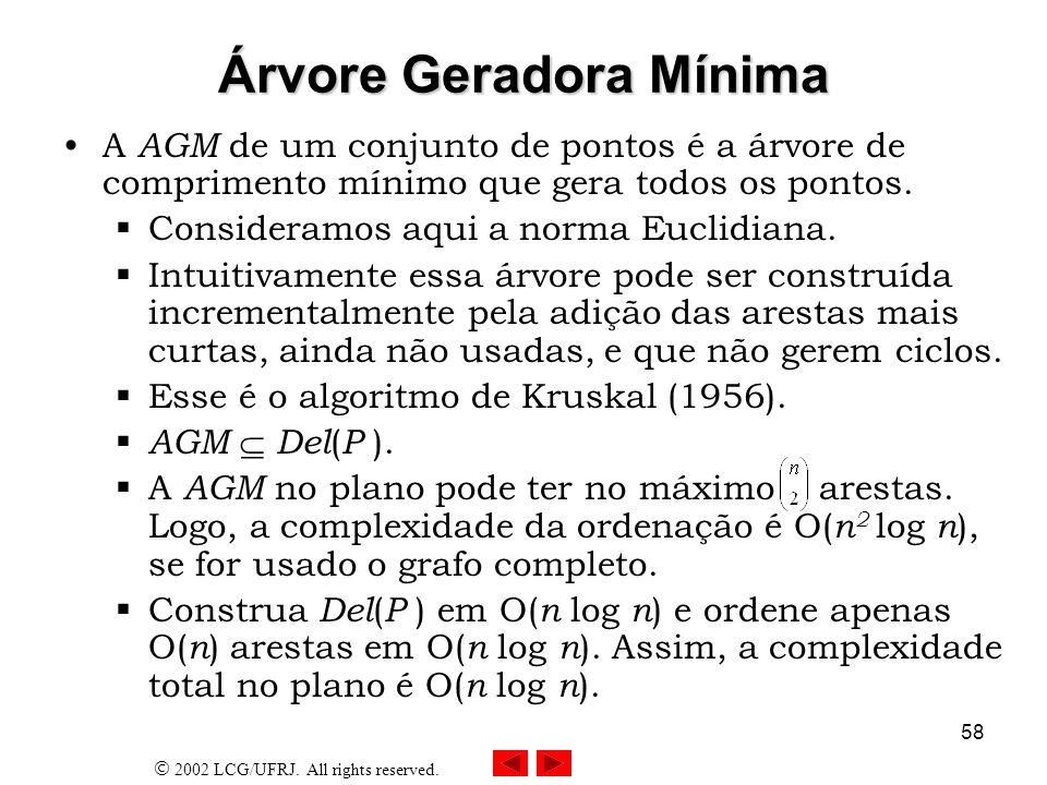 2002 LCG/UFRJ. All rights reserved. 58 Árvore Geradora Mínima A AGM de um conjunto de pontos é a árvore de comprimento mínimo que gera todos os pontos