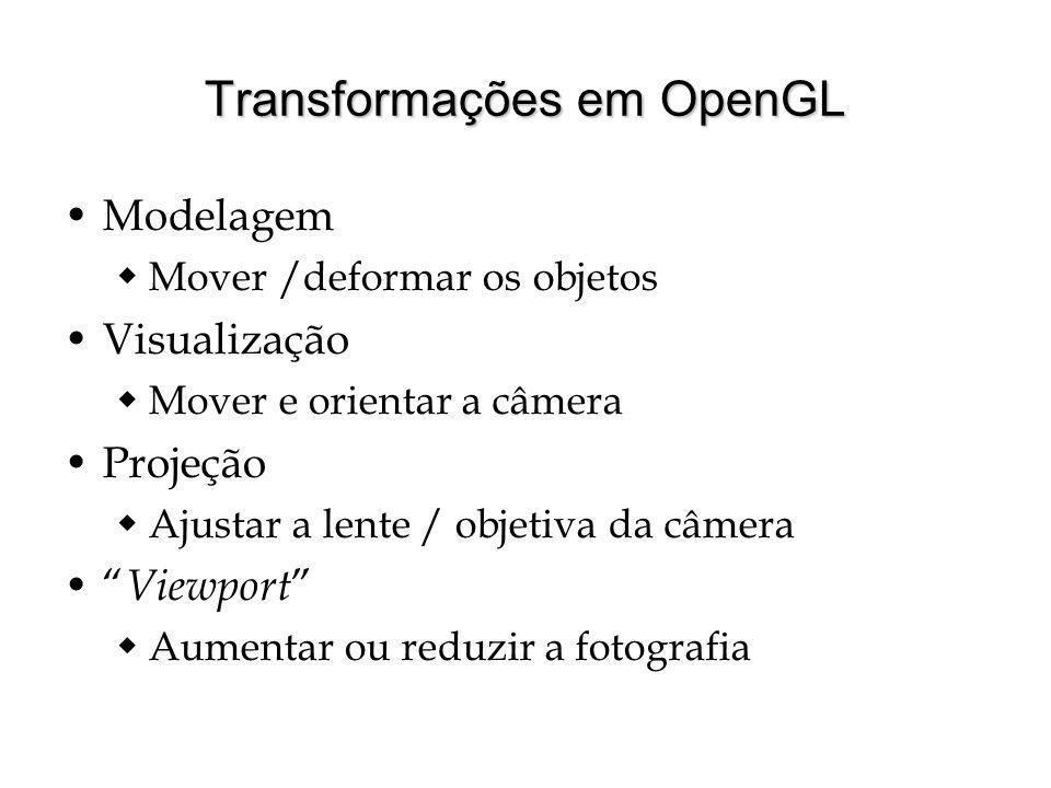Transformações em OpenGL Modelagem Mover /deformar os objetos Visualização Mover e orientar a câmera Projeção Ajustar a lente / objetiva da câmera Vie