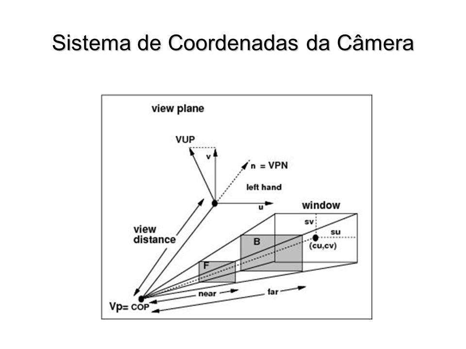 Sistema de Coordenadas da Câmera
