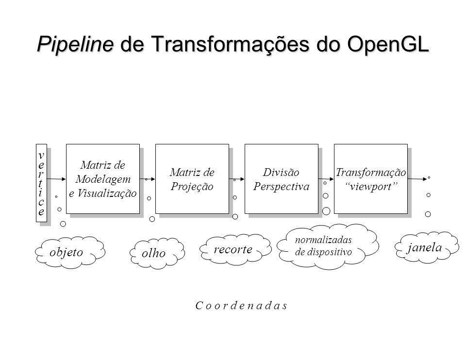 Pipeline de Transformações do OpenGL Transformação viewport Divisão Perspectiva Matriz de Projeção Matriz de Modelagem e Visualização verticevertice o