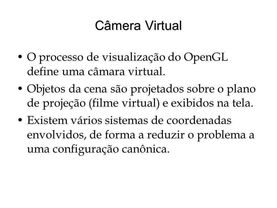 Câmera Virtual O processo de visualização do OpenGL define uma câmara virtual. Objetos da cena são projetados sobre o plano de projeção (filme virtual