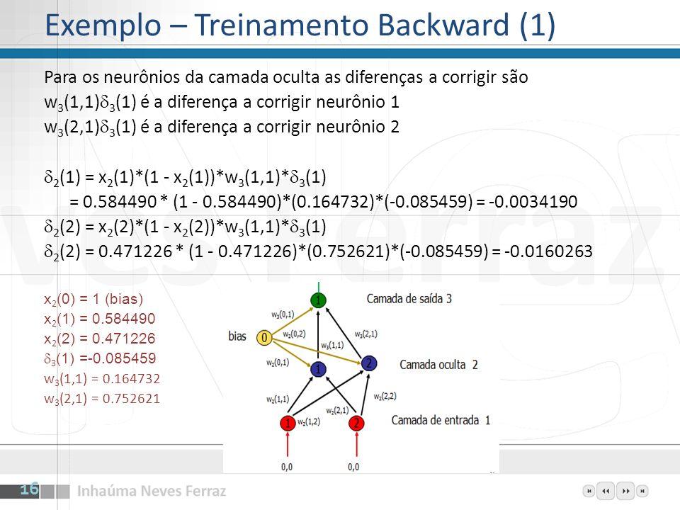 Para os neurônios da camada oculta as diferenças a corrigir são w 3 (1,1) 3 (1) é a diferença a corrigir neurônio 1 w 3 (2,1) 3 (1) é a diferença a co