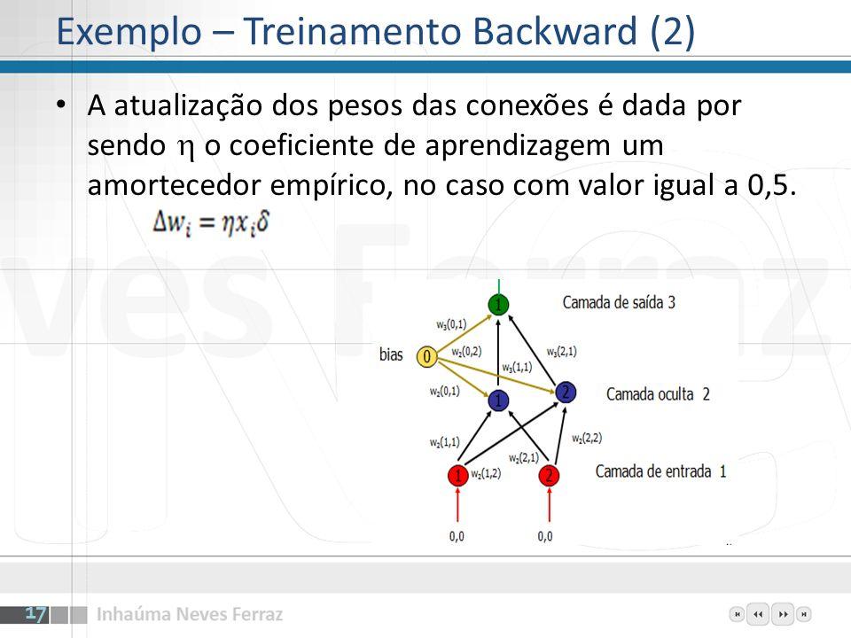 A atualização dos pesos das conexões é dada por sendo o coeficiente de aprendizagem um amortecedor empírico, no caso com valor igual a 0,5. 17 Exemplo