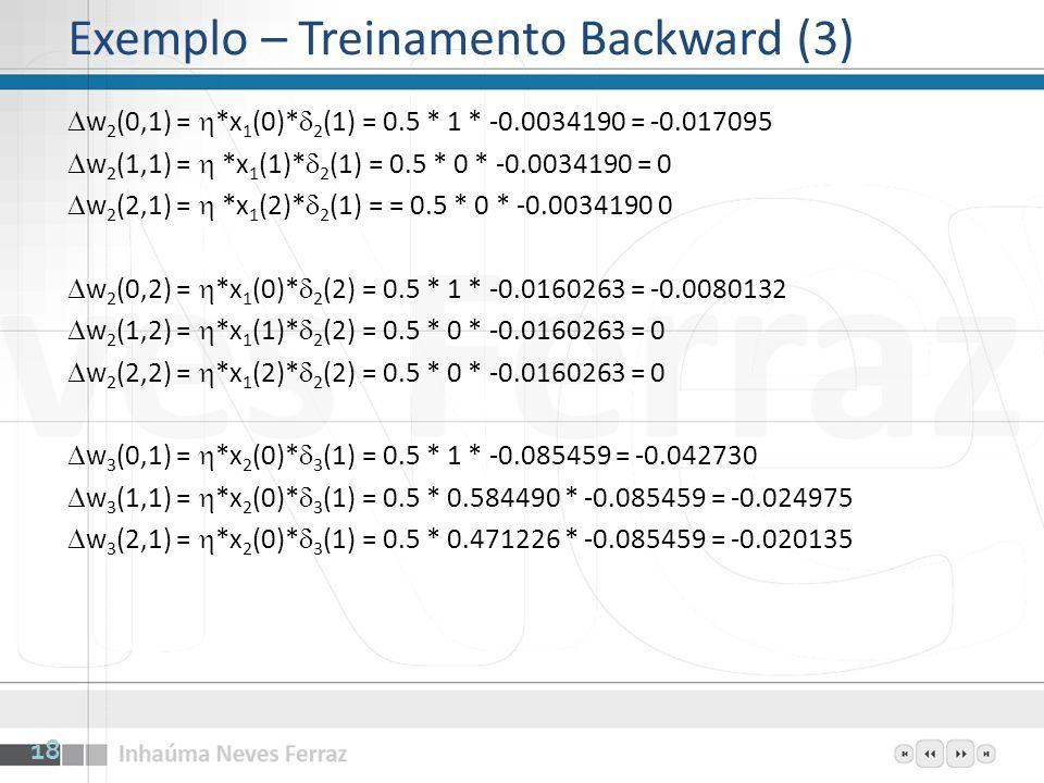 Valores atualizados dos pesos das conexões w 2 (0,1) = 0.341232 + -0.017095 = 0,3395225 w 2 (1,1) = 0.129952 + 0 = 0.129952 w 2 (2,1) =-0.923123 + 0 =-0.923123 w 2 (0,2) =-0.115223 + = 0,10720985 w 2 (1,2) = 0.570345 + 0 = 0.570345 w 2 (2,2) =-0.328932 + 0 =-0.328932 w 3 (0,1) =-0.993423 + -0.042730 = 0,9506935 w 3 (1,1) = 0.164732 + -0.024975 = 0,139757035 w 3 (2,1) = 0.752621 + -0.020135 = 0,732485749 19 Exemplo – Atualização dos pesos