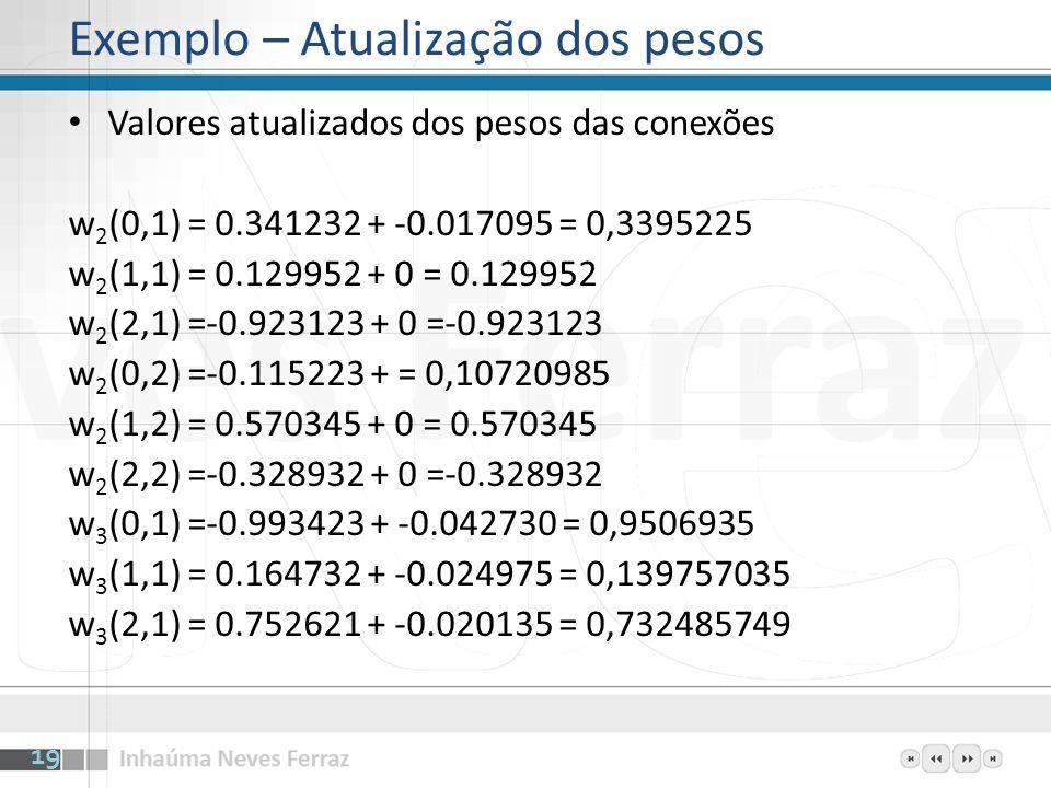 Valores atualizados dos pesos das conexões w 2 (0,1) = 0.341232 + -0.017095 = 0,3395225 w 2 (1,1) = 0.129952 + 0 = 0.129952 w 2 (2,1) =-0.923123 + 0 =