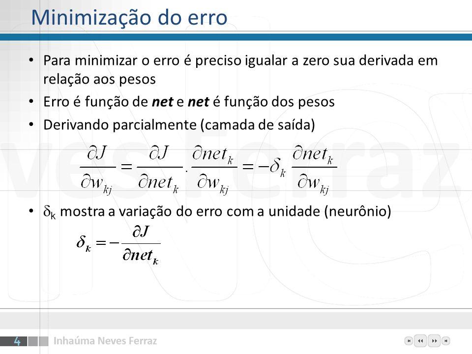 Para minimizar o erro é preciso igualar a zero sua derivada em relação aos pesos Erro é função de net e net é função dos pesos Derivando parcialmente