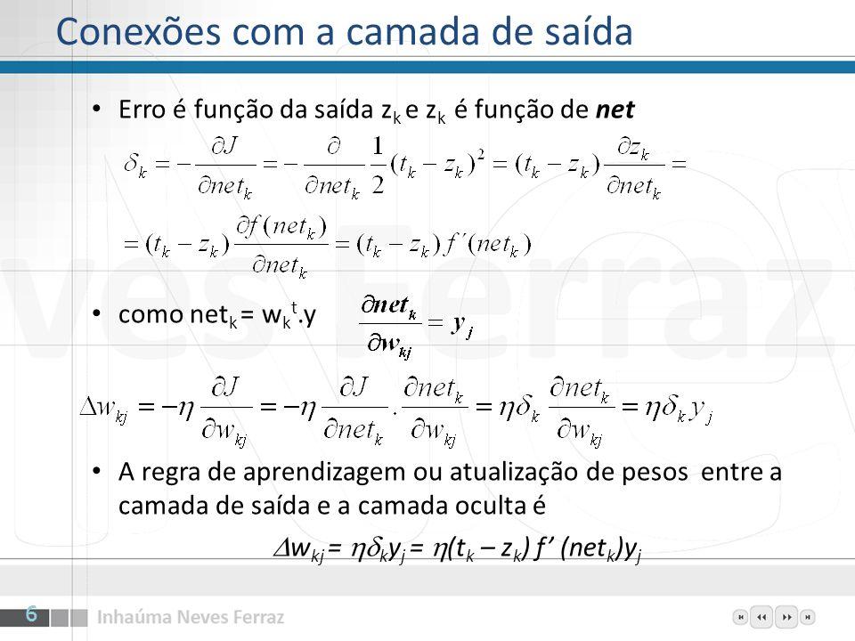 Erro é função da saída z k e z k é função de net como net k = w k t.y A regra de aprendizagem ou atualização de pesos entre a camada de saída e a cama