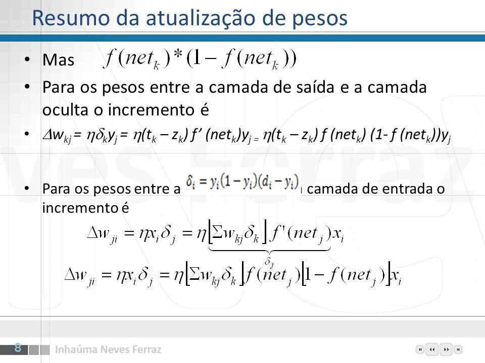 Resumo da atualização de pesos Mas Para os pesos entre a camada de saída e a camada oculta o incremento é w kj = k y j = (t k – z k ) f (net k )y j =