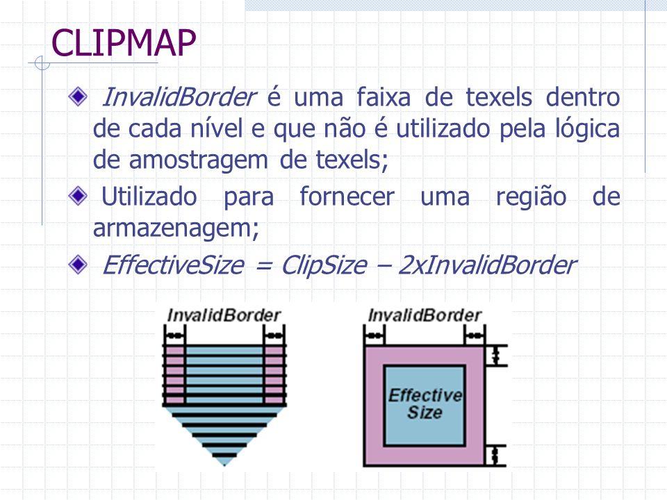 CLIPMAP InvalidBorder é uma faixa de texels dentro de cada nível e que não é utilizado pela lógica de amostragem de texels; Utilizado para fornecer um