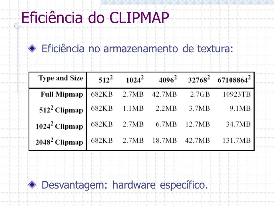 Eficiência do CLIPMAP Eficiência no armazenamento de textura: Desvantagem: hardware específico.