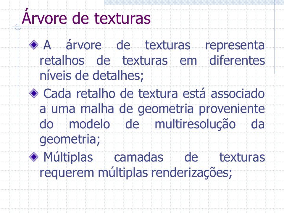 Árvore de texturas A árvore de texturas representa retalhos de texturas em diferentes níveis de detalhes; Cada retalho de textura está associado a uma