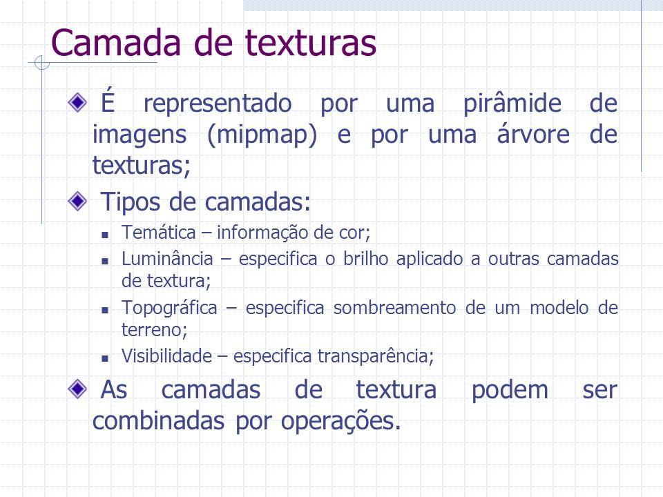 Camada de texturas É representado por uma pirâmide de imagens (mipmap) e por uma árvore de texturas; Tipos de camadas: Temática – informação de cor; L