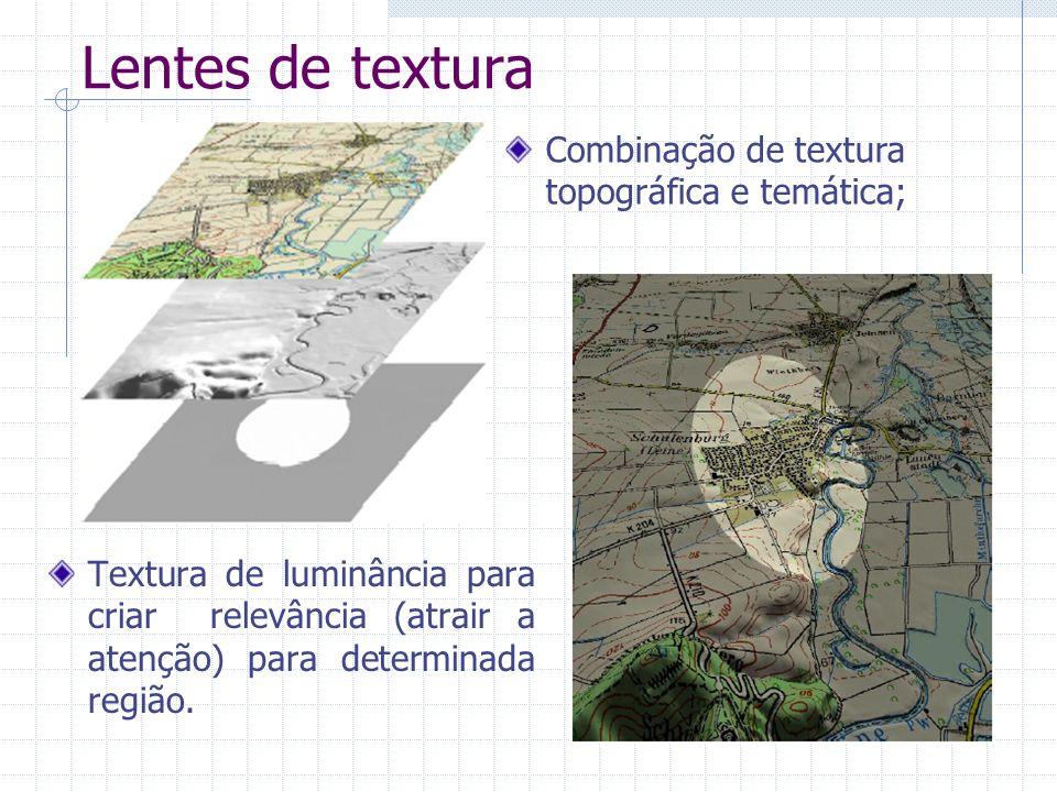 Lentes de textura Textura de luminância para criar relevância (atrair a atenção) para determinada região. Combinação de textura topográfica e temática