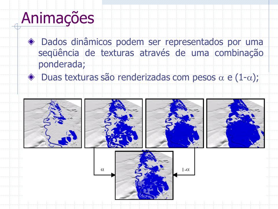 Animações Dados dinâmicos podem ser representados por uma seqüência de texturas através de uma combinação ponderada; Duas texturas são renderizadas co